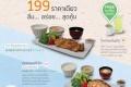 โปรโมชั่น โอโตยะ  Lunch Set เพียงเซ็ตละ 199 บาท เฉพาะ วันจันทร์-ศุกร์ เวลา 11.00-15.00 น. วันนี้ ถึง 28 กุมภาพันธ์ 2560