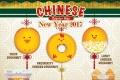 โปรโมชั่น คริสปี้ครีม โดนัท ต้อนรับ ตรุษจีน ที่ Krispy Kreme วันนี้ ถึง 31 มกราคม 2560
