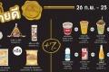 โปรโมชั่น เซเว่น จับคู่อิ่ม คู่แท้ ขายดี และ มื้อเช้า ราคาพิเศษ ที่ 7-Eleven เซเว่น อีเลฟเว่น วันนี้ ถึง 25 เมษายน 2560