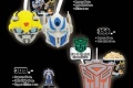 โปรโมชั่น ชุด ป๊อปคอร์น Transformers The Last Knight Combo Set , Despicable Me 3 และ ชุดอื่นๆ ที่ โรงภาพยนตร์ในเครือ SF
